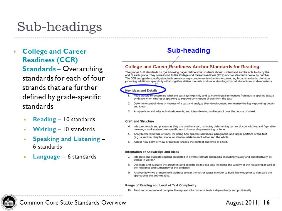 Common Core State Standards Overview August 2011| 16 Sub-headings College and Career Readiness (CCR) Standards – Overarching standards for each of four strands that are further defined by grade-specific standards Reading – 10 standards Writing – 10 standards Speaking and Listening – 6 standards Language – 6 standards Sub-heading