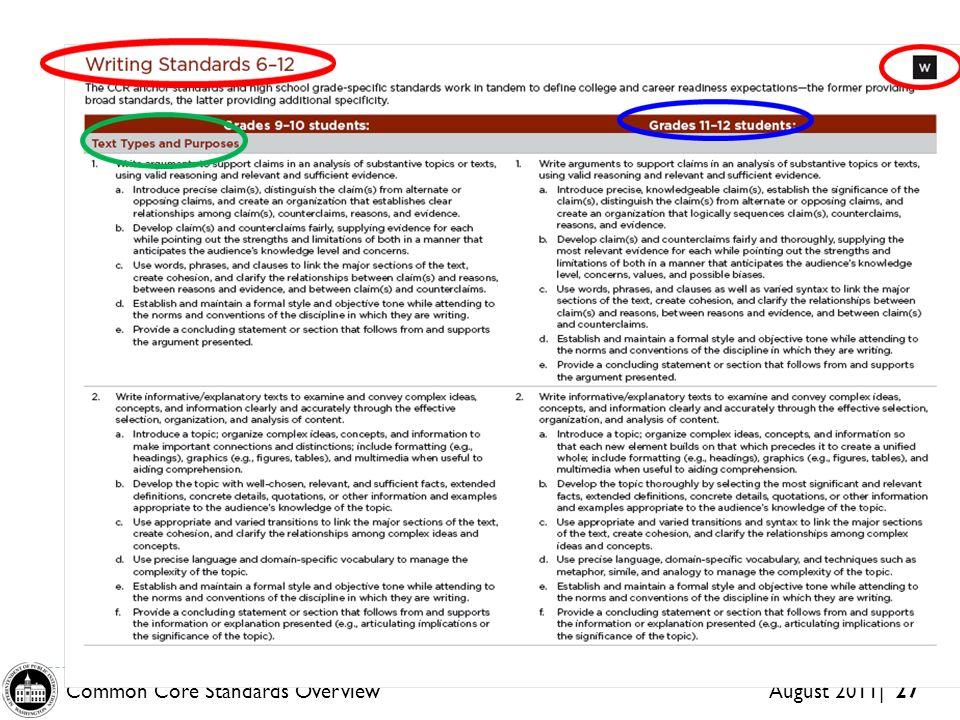 Common Core Standards OverviewAugust 2011| 27