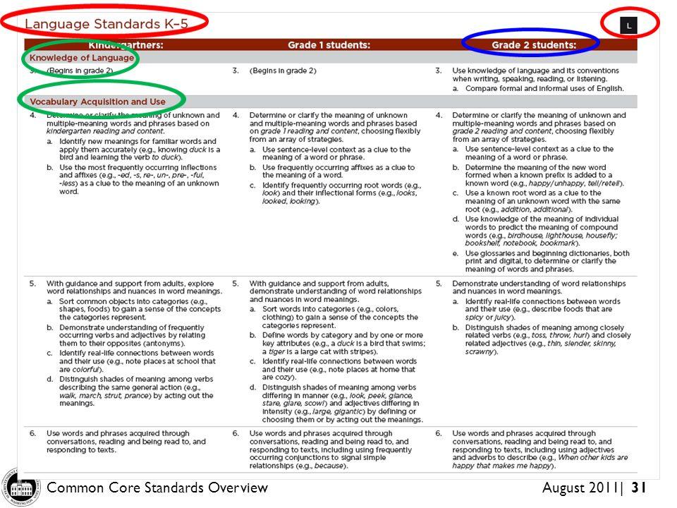 Common Core Standards OverviewAugust 2011| 31