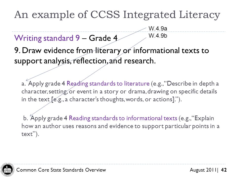 Common Core State Standards Overview August 2011| 42 An example of CCSS Integrated Literacy Writing standard 9 – Grade 4 9.