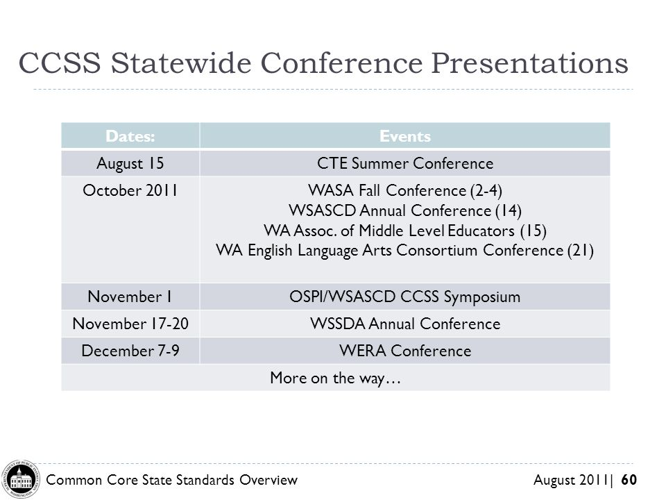 Common Core State Standards Overview August 2011| 60 CCSS Statewide Conference Presentations Dates:Events August 15CTE Summer Conference October 2011WASA Fall Conference (2-4) WSASCD Annual Conference (14) WA Assoc.