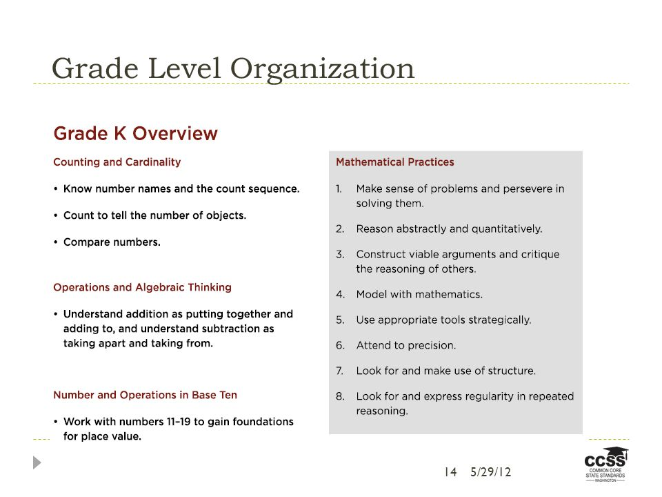 Grade Level Organization 145/29/12