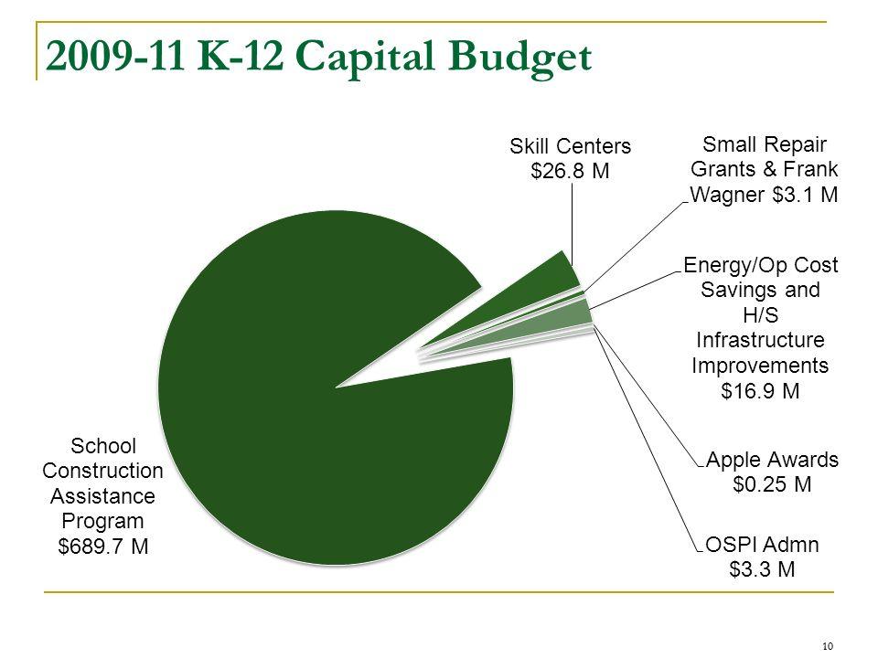 10 2009-11 K-12 Capital Budget