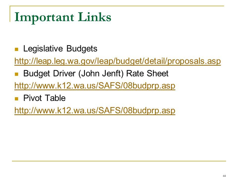 Important Links Legislative Budgets http://leap.leg.wa.gov/leap/budget/detail/proposals.asp Budget Driver (John Jenft) Rate Sheet http://www.k12.wa.us/SAFS/08budprp.asp Pivot Table http://www.k12.wa.us/SAFS/08budprp.asp 44