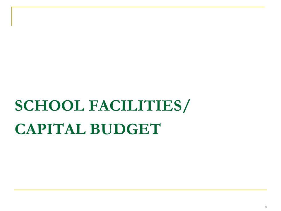 SCHOOL FACILITIES/ CAPITAL BUDGET 8