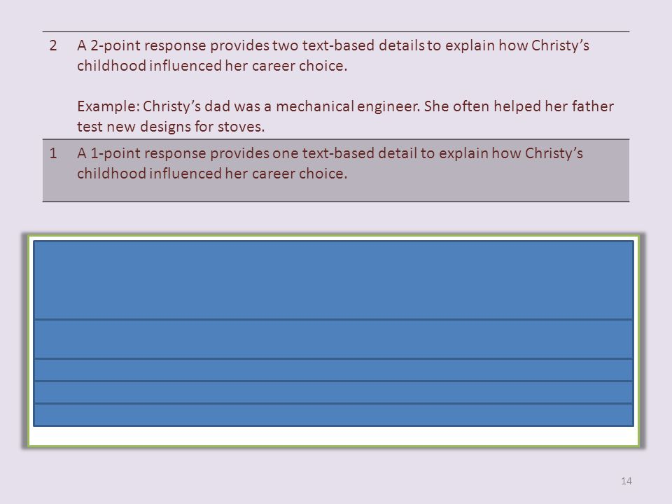 2A 2-point response provides two text-based details to explain how Christys childhood influenced her career choice. Example: Christys dad was a mechan