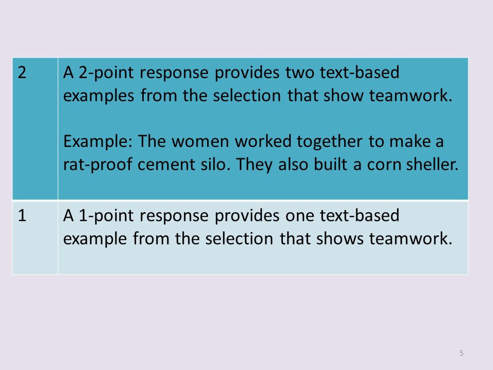 2A 2-point response provides two text-based examples from the selection that show teamwork. Example: The women worked together to make a rat-proof cem