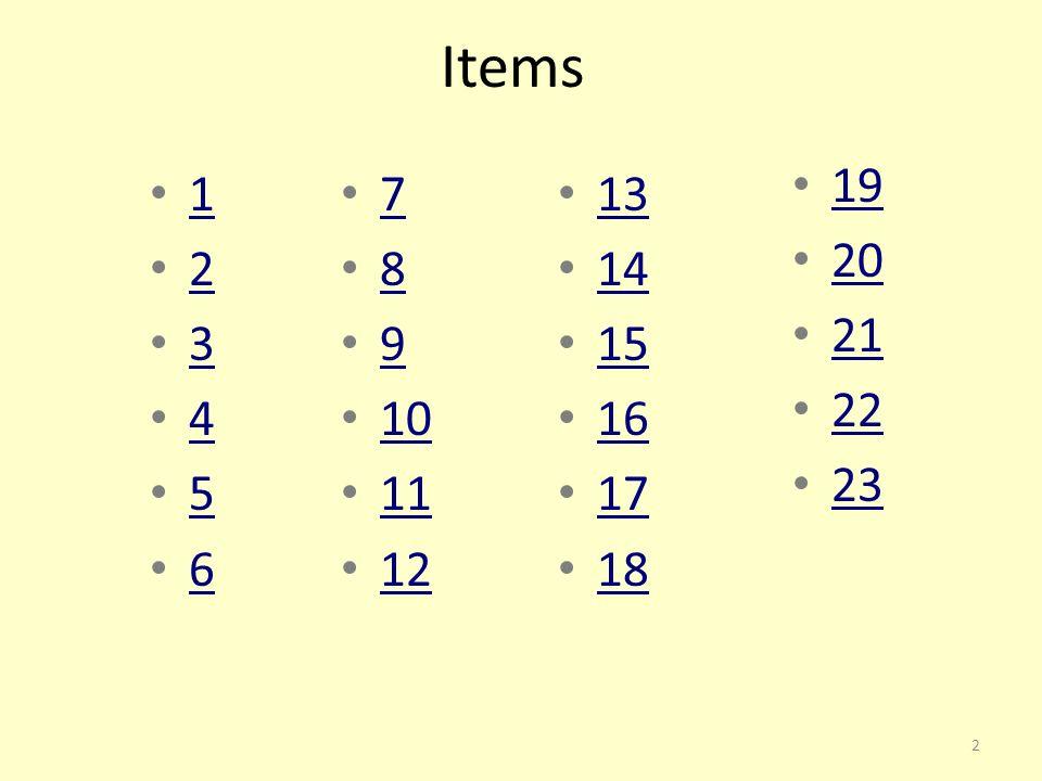 Items 1 2 3 4 5 6 2 7 8 9 10 11 12 13 14 15 16 17 18 19 20 21 22 23