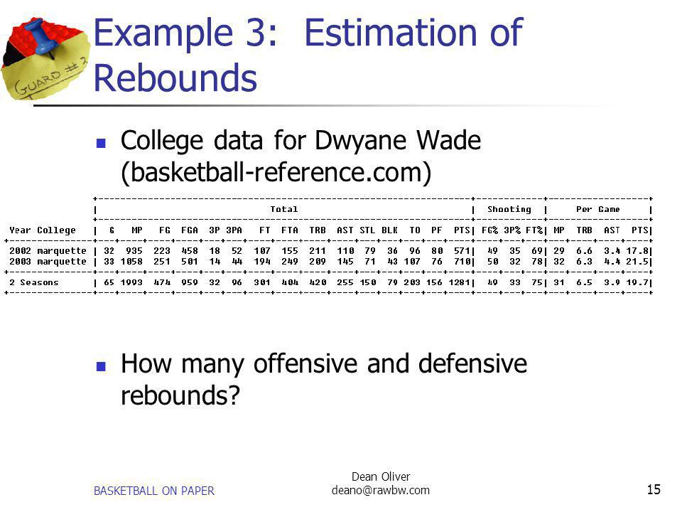 BASKETBALL ON PAPER Dean Oliver deano@rawbw.com 15 Example 3: Estimation of Rebounds College data for Dwyane Wade (basketball-reference.com) How many