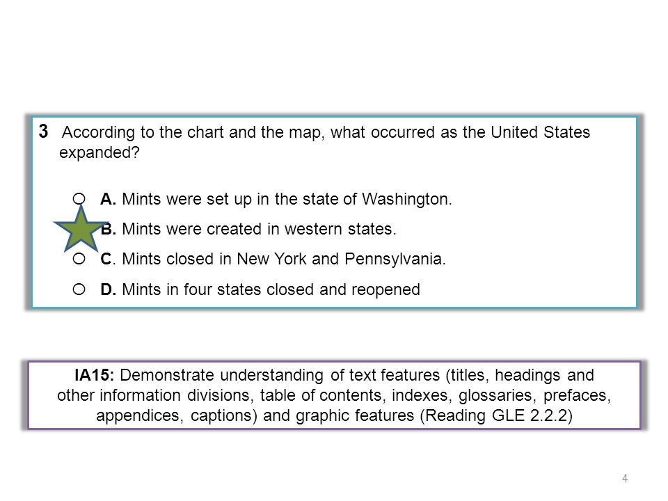 3 According to the chart and the map, what occurred as the United States expanded? О A. Mints were set up in the state of Washington. О B. Mints were