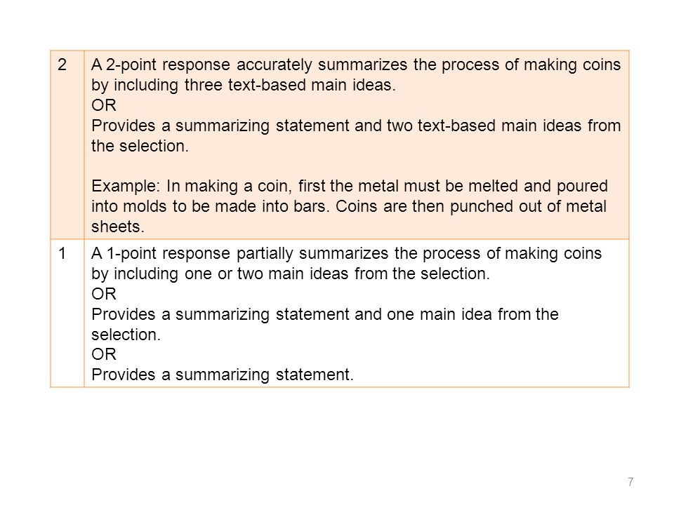 2A 2-point response accurately summarizes the process of making coins by including three text-based main ideas. OR Provides a summarizing statement an