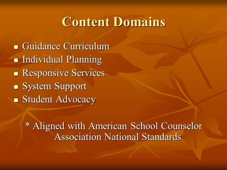 Content Domains Guidance Curriculum Guidance Curriculum Individual Planning Individual Planning Responsive Services Responsive Services System Support