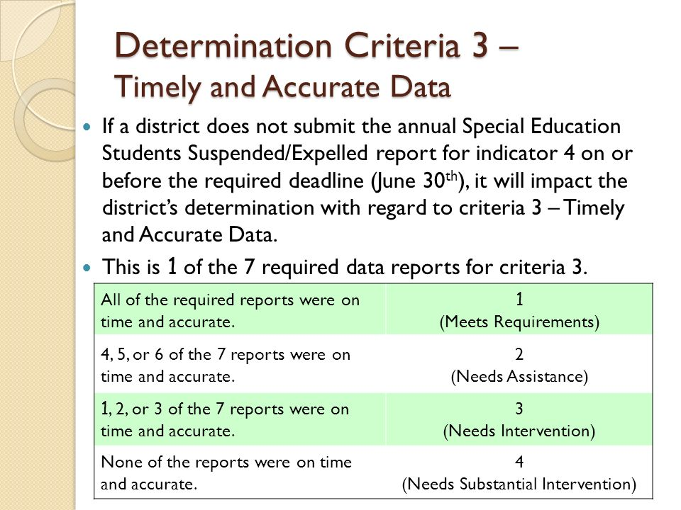 Determination Criteria 3 – Timely and Accurate Data If a district does not submit the annual Special Education Students Suspended/Expelled report for