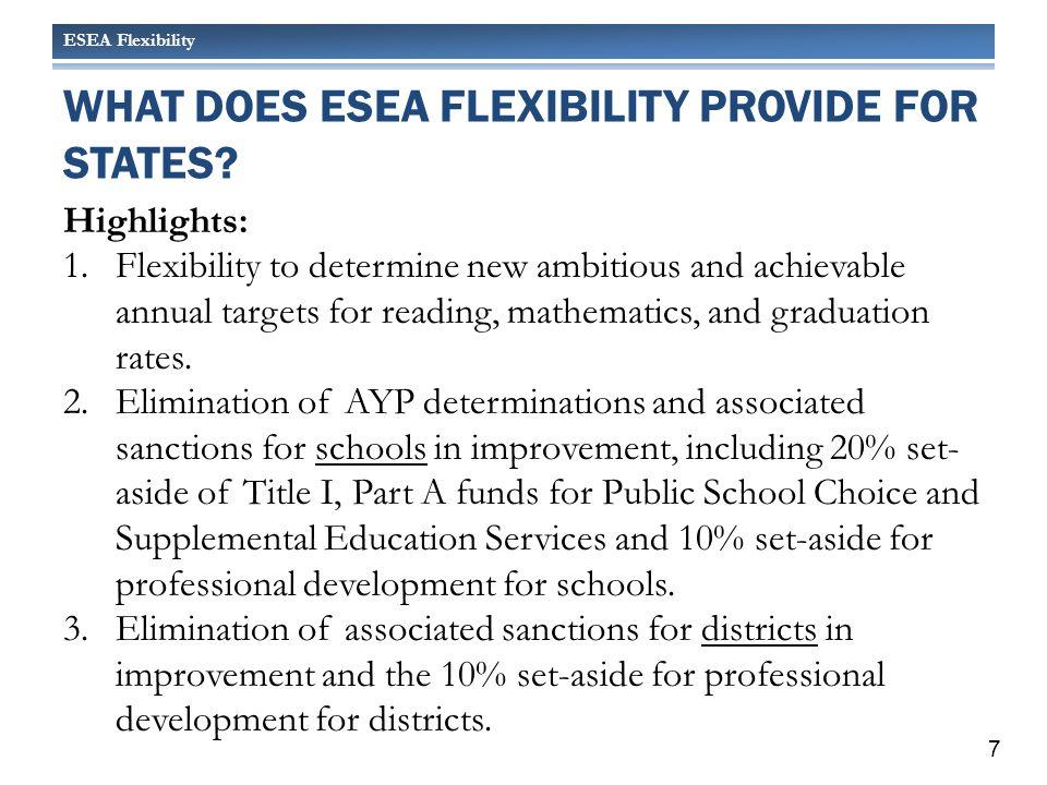 ESEA Flexibility TIMELINE AND NEXT STEPS 38