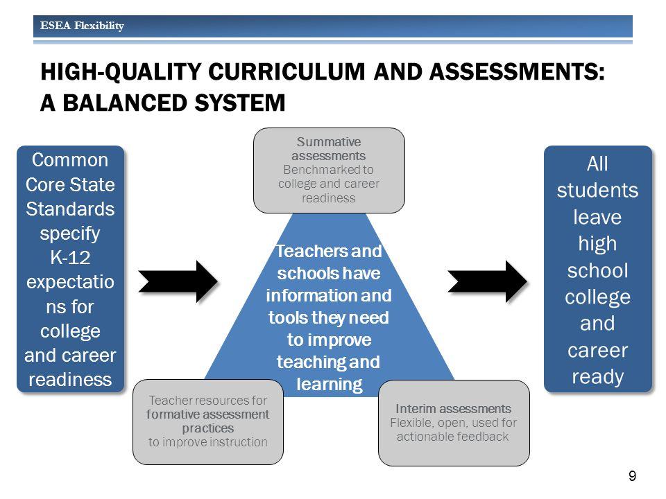 ESEA Flexibility CRITERIA USED TO IDENTIFY SCHOOLS 20