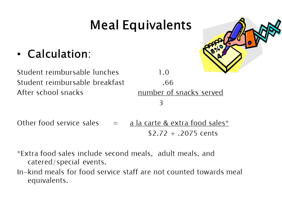 Meal Equivalents Calculation: Student reimbursable lunches 1.0 Student reimbursable breakfast.66 After school snacks number of snacks served 3 Other f