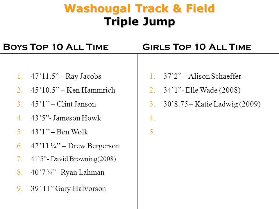 Washougal Track & Field Triple Jump Boys Top 10 All TimeGirls Top 10 All Time 1.372 – Alison Schaeffer 2.341- Elle Wade (2008) 3.308.75 – Katie Ladwig (2009) 4.
