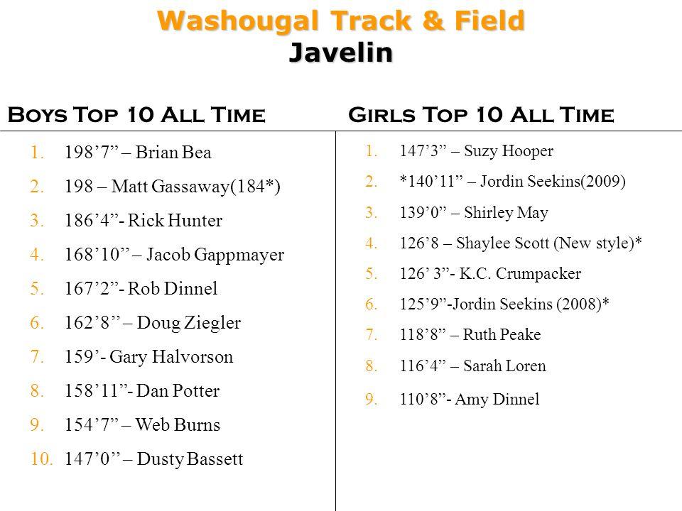 Washougal Track & Field Javelin Boys Top 10 All TimeGirls Top 10 All Time 1.1473 – Suzy Hooper 2.*14011 – Jordin Seekins(2009) 3.1390 – Shirley May 4.1268 – Shaylee Scott (New style)* 5.126 3- K.C.