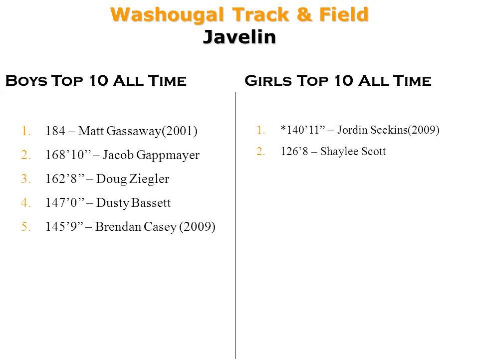 Washougal Track & Field Javelin Boys Top 10 All TimeGirls Top 10 All Time 1.*14011 – Jordin Seekins(2009) 2.1268 – Shaylee Scott 1.184 – Matt Gassaway(2001) 2.16810 – Jacob Gappmayer 3.1628 – Doug Ziegler 4.1470 – Dusty Bassett 5.1459 – Brendan Casey (2009)