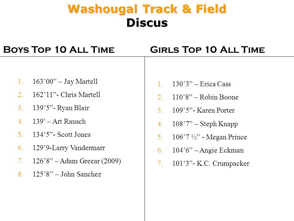 Washougal Track & Field Discus Boys Top 10 All TimeGirls Top 10 All Time 1.1303 – Erica Cass 2.1108 – Robin Boone 3.1095- Karen Porter 4.1087 – Steph Knapp 5.1067 ½ - Megan Prince 6.1046 – Angie Eckman 7.1013- K.C.