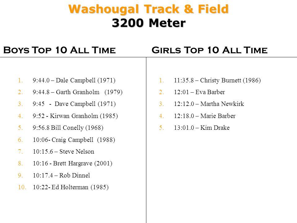 Washougal Track & Field 3200 Meter Boys Top 10 All TimeGirls Top 10 All Time 1.11:35.8 – Christy Burnett (1986) 2.12:01 – Eva Barber 3.12:12.0 – Martha Newkirk 4.12:18.0 – Marie Barber 5.13:01.0 – Kim Drake 1.9:44.0 – Dale Campbell (1971) 2.9:44.8 – Garth Granholm (1979) 3.9:45 - Dave Campbell (1971) 4.9:52 - Kirwan Granholm (1985) 5.9:56.8 Bill Conelly (1968) 6.10:06- Craig Campbell (1988) 7.10:15.6 – Steve Nelson 8.10:16 - Brett Hargrave (2001) 9.10:17.4 – Rob Dinnel 10.10:22- Ed Holterman (1985)
