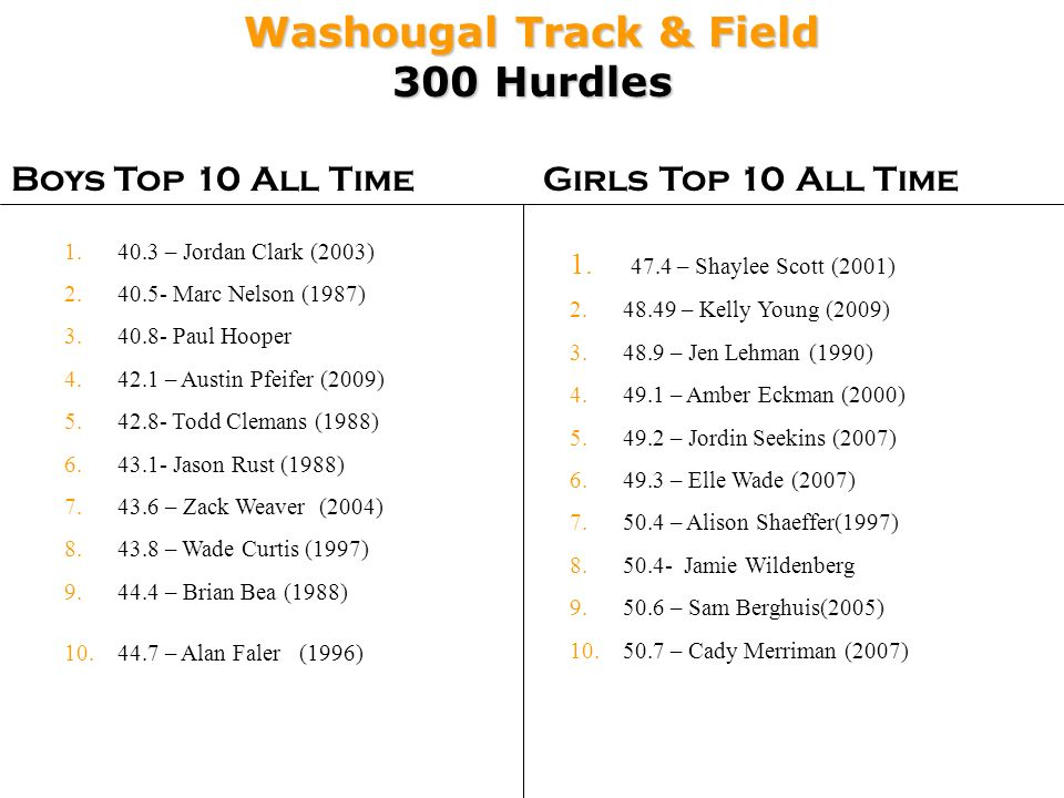 Washougal Track & Field 300 Hurdles Boys Top 10 All TimeGirls Top 10 All Time 1. 47.4 – Shaylee Scott (2001) 2.48.49 – Kelly Young (2009) 3.48.9 – Jen