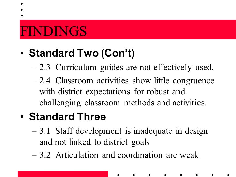 FINDINGS Standard Two (Cont) –2.3 Curriculum guides are not effectively used. –2.4 Classroom activities show little congruence with district expectati