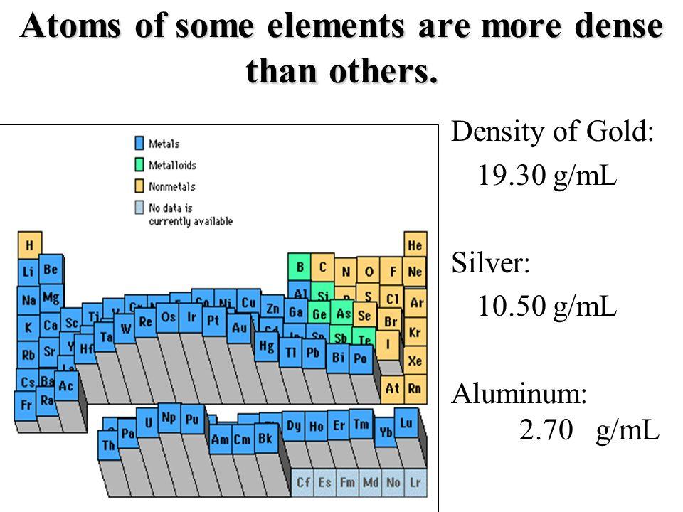 SubstanceDensity (g/mL) Air0.0013g/mL Wood (Oak)0.80 g/mL Steel 7.80 g/mL Water 1.00 g/mL