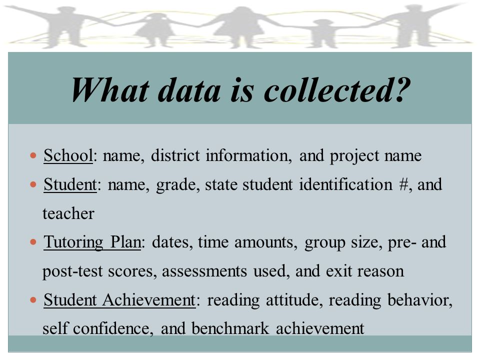 What data is collected? School: name, district information, and project name Student: name, grade, state student identification #, and teacher Tutorin