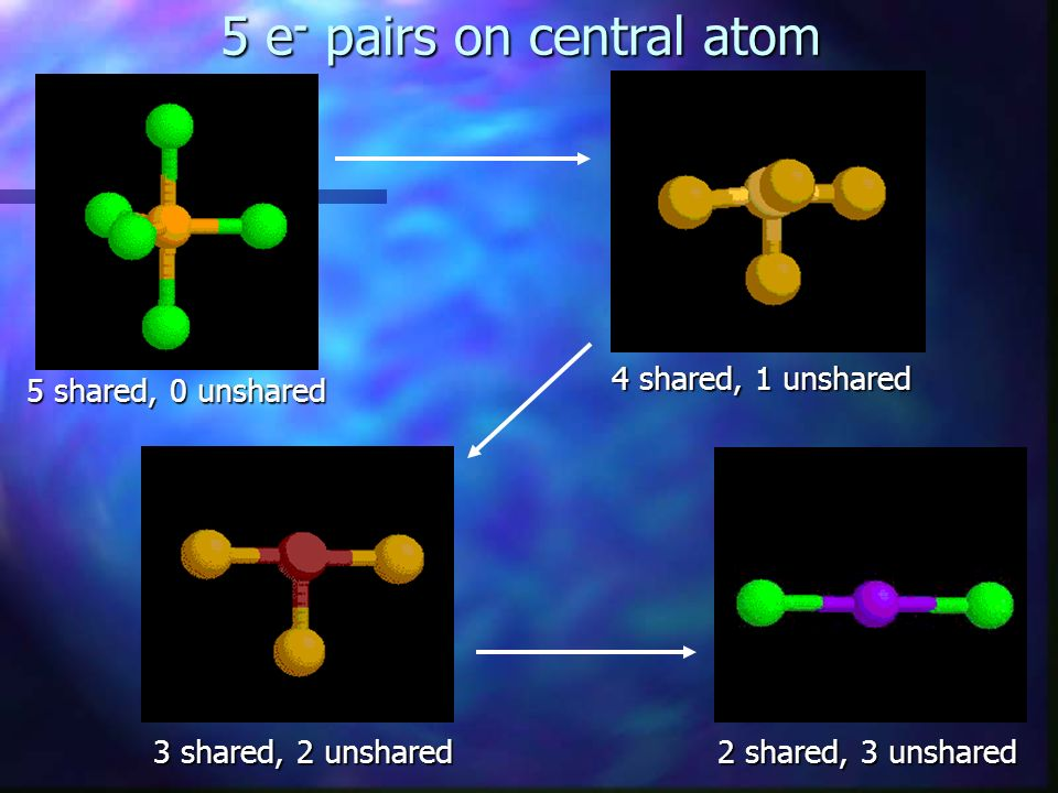 5 e - pairs on central atom 5 shared, 0 unshared 4 shared, 1 unshared 3 shared, 2 unshared 2 shared, 3 unshared