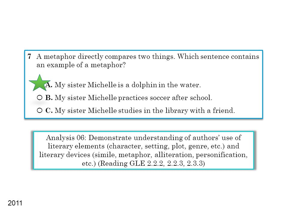 7 A metaphor directly compares two things. Which sentence contains an example of a metaphor? Ο A. My sister Michelle is a dolphin in the water. Ο B. M
