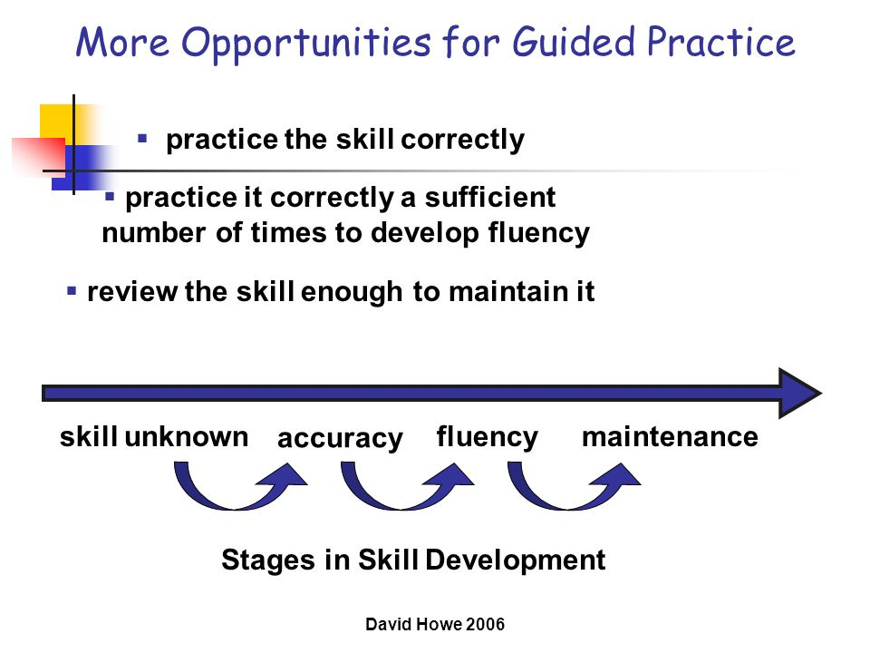 skill unknownmaintenancefluency accuracy Stages in Skill Development More Opportunities for Guided Practice practice the skill correctly David Howe 20