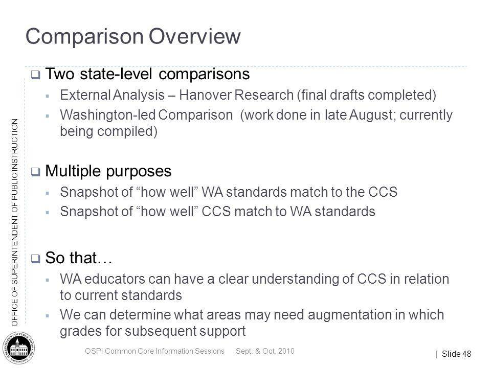 | Slide 48 OFFICE OF SUPERINTENDENT OF PUBLIC INSTRUCTION Comparison Overview Two state-level comparisons External Analysis – Hanover Research (final