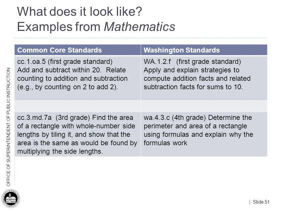 | Slide 51 OFFICE OF SUPERINTENDENT OF PUBLIC INSTRUCTION What does it look like? Examples from Mathematics Common Core StandardsWashington Standards