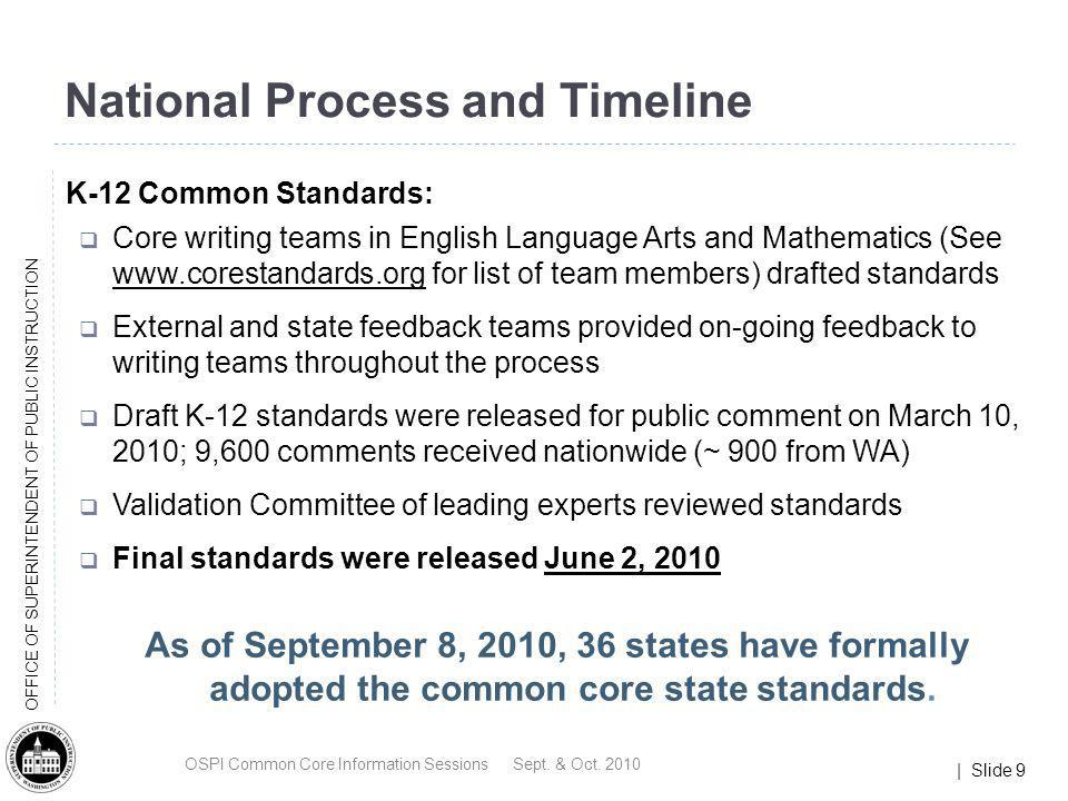 | Slide 9 OFFICE OF SUPERINTENDENT OF PUBLIC INSTRUCTION National Process and Timeline K-12 Common Standards: Core writing teams in English Language A