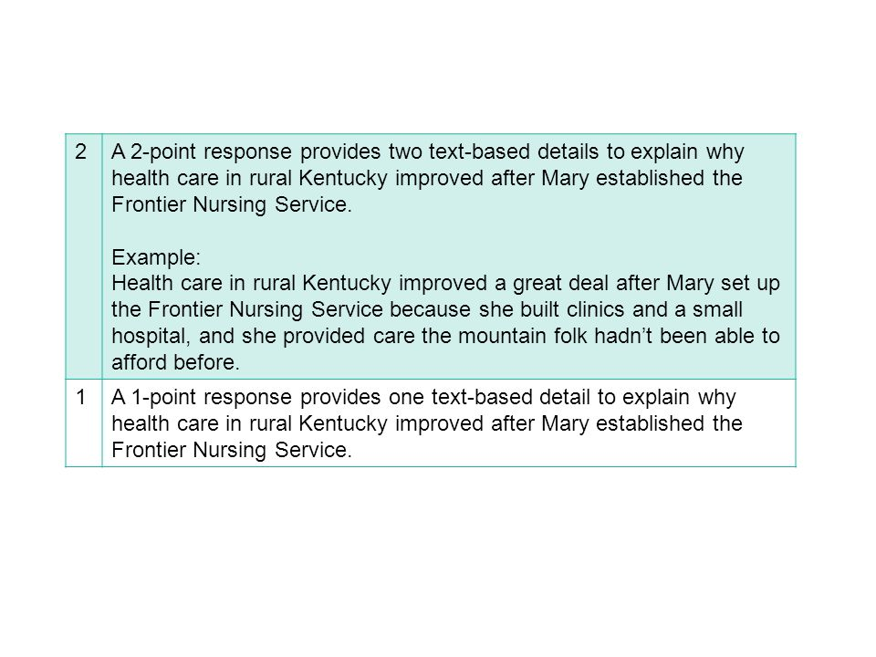 2A 2-point response provides two text-based details to explain why health care in rural Kentucky improved after Mary established the Frontier Nursing
