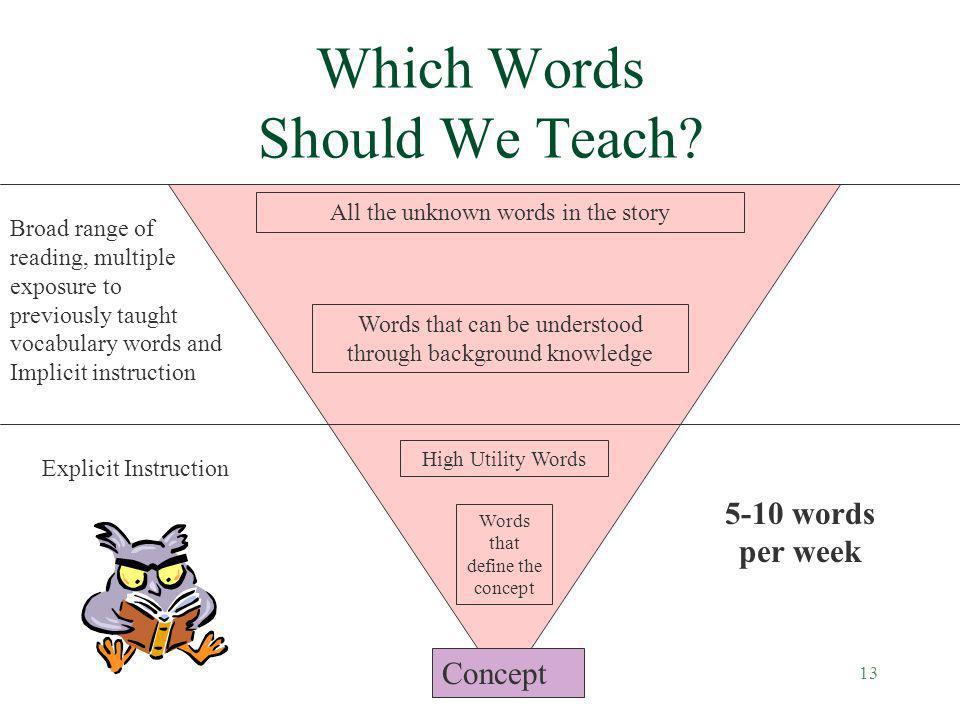 13 Which Words Should We Teach? All the unknown words in the story Words that can be understood through background knowledge High Utility Words Words