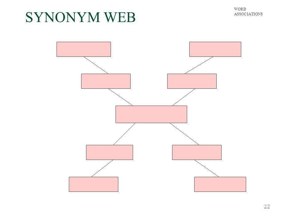 22 SYNONYM WEB WORD ASSOCIATIONS