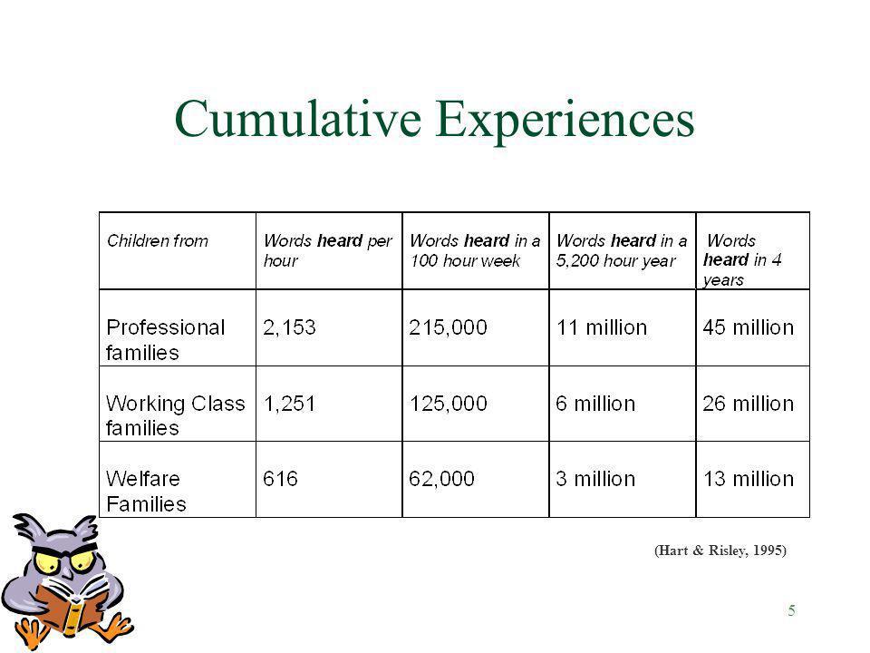 5 Cumulative Experiences (Hart & Risley, 1995)