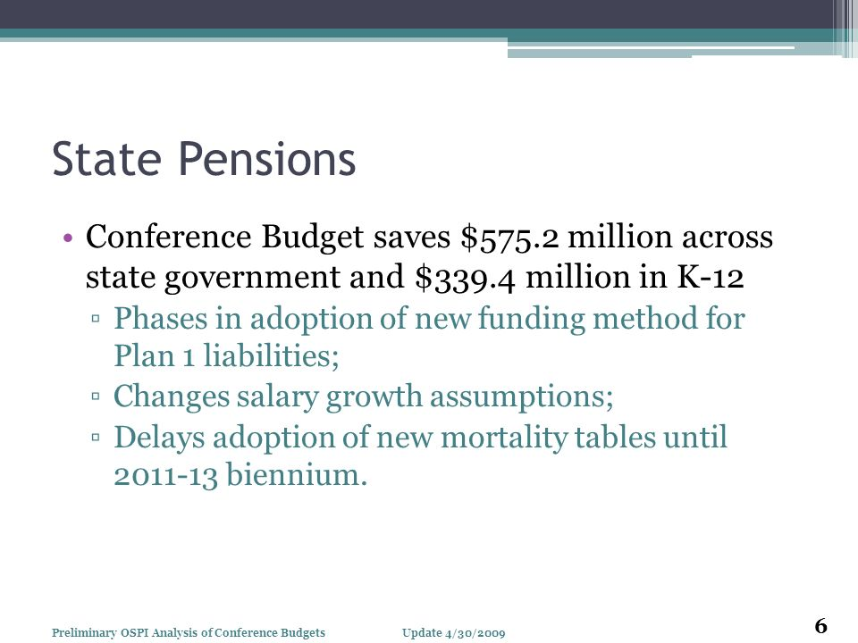 State Pensions Conference Budget saves $575.2 million across state government and $339.4 million in K-12 Phases in adoption of new funding method for