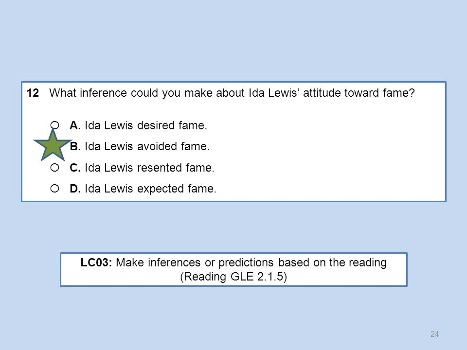 12 What inference could you make about Ida Lewis attitude toward fame? О A. Ida Lewis desired fame. О B. Ida Lewis avoided fame. О C. Ida Lewis resent