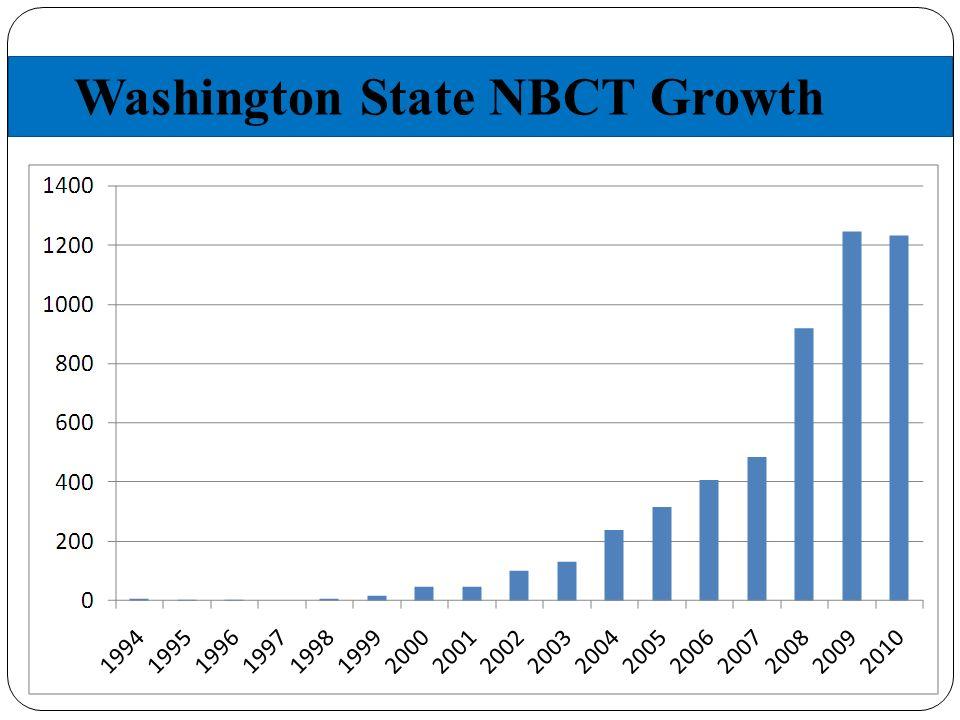 Washington State NBCT Growth