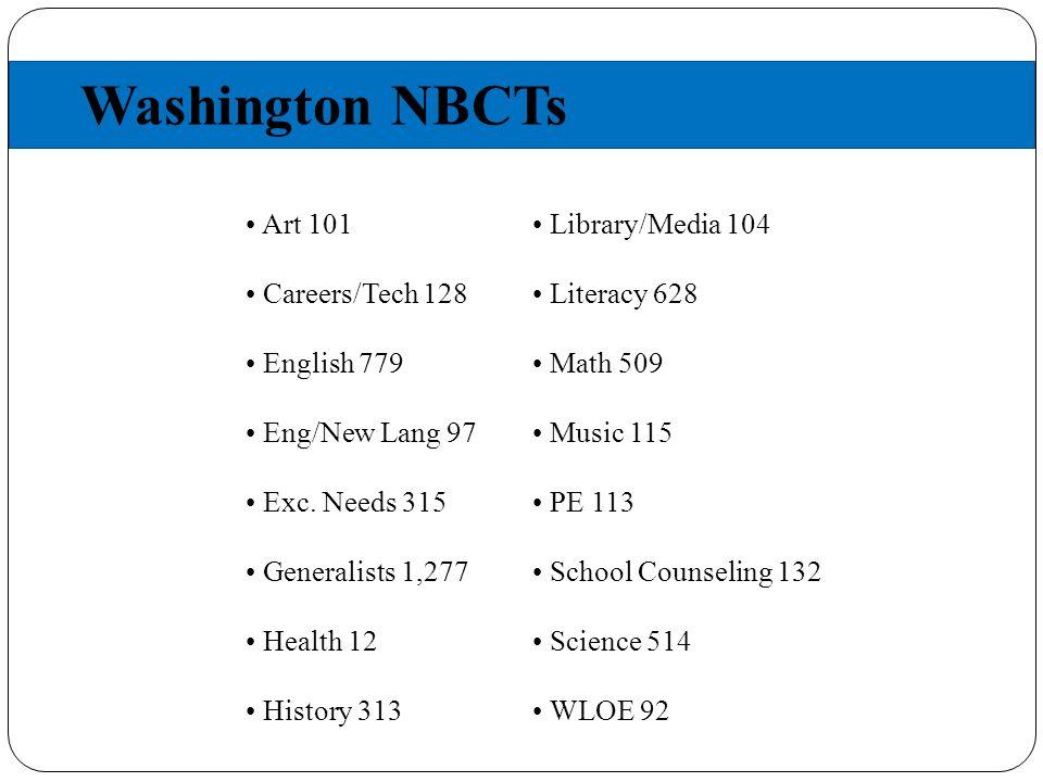 Washington NBCTs Art 101 Careers/Tech 128 English 779 Eng/New Lang 97 Exc.