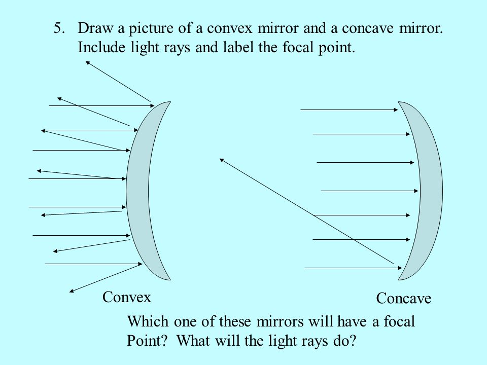 5.Draw a picture of a convex mirror and a concave mirror. Include light rays and label the focal point. Convex Concave Which one of these mirrors will