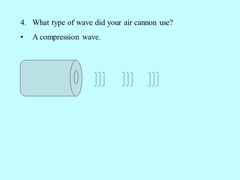4.What type of wave did your air cannon use? A compression wave.