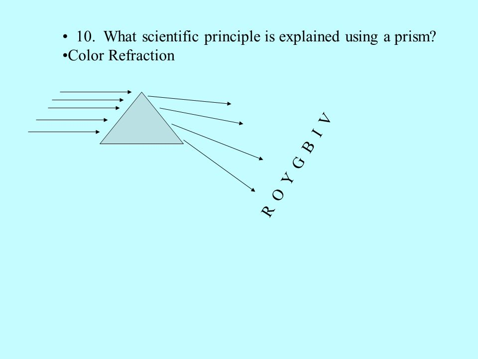 10. What scientific principle is explained using a prism? Color Refraction R O Y G B I V
