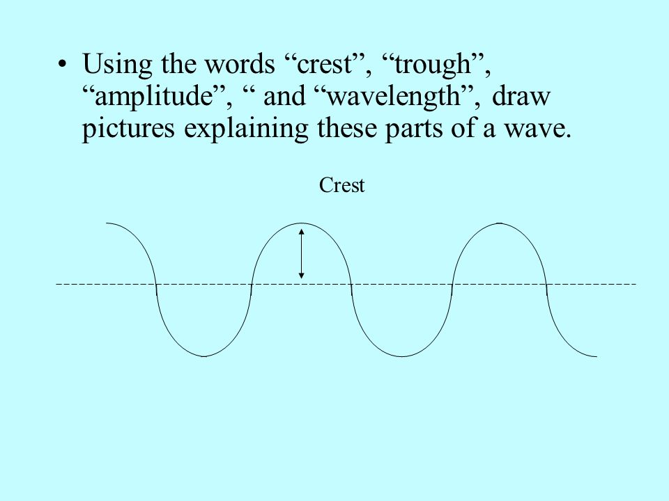 Using the words crest, trough, amplitude, and wavelength, draw pictures explaining these parts of a wave.