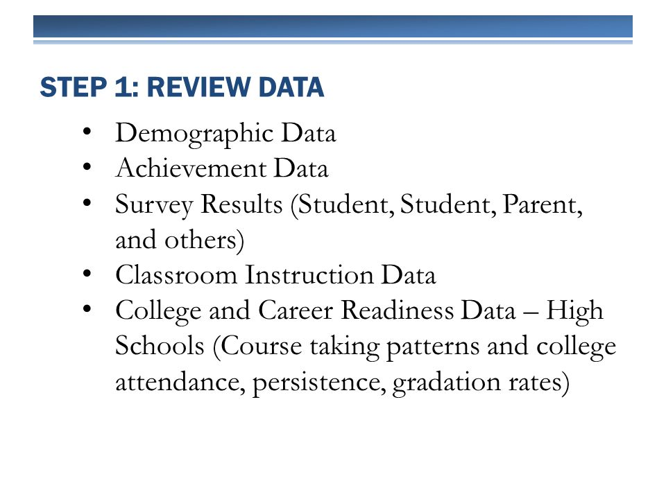 Demographic Data Achievement Data Survey Results (Student, Student, Parent, and others) Classroom Instruction Data College and Career Readiness Data – High Schools (Course taking patterns and college attendance, persistence, gradation rates) STEP 1: REVIEW DATA