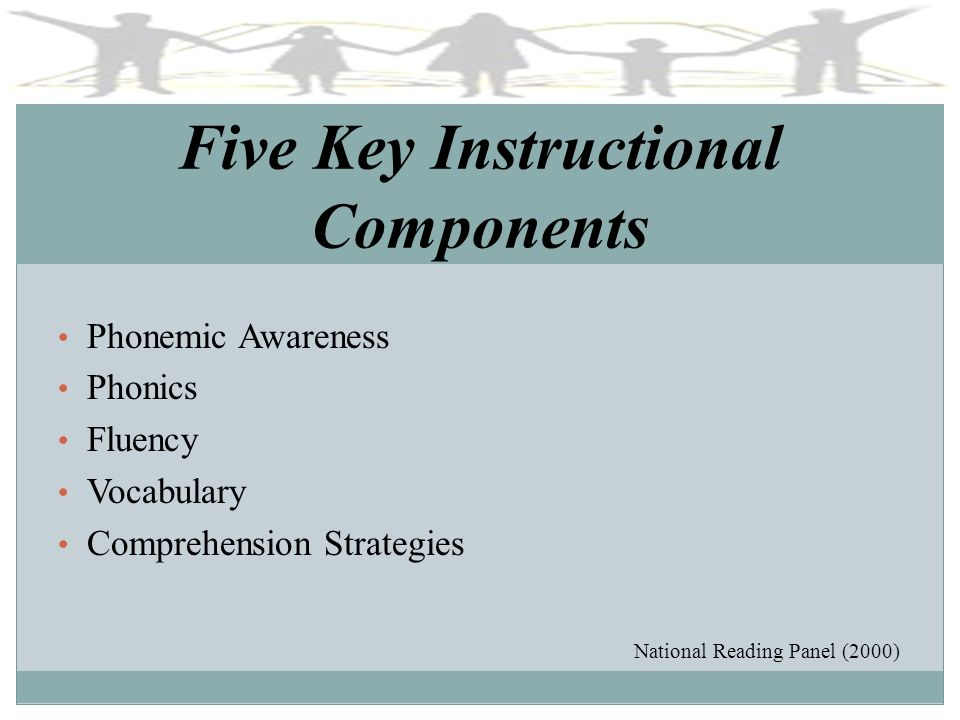 Five Key Instructional Components Phonemic Awareness Phonics Fluency Vocabulary Comprehension Strategies National Reading Panel (2000)