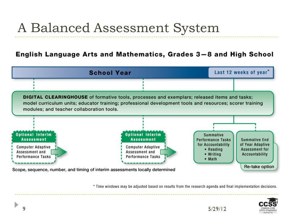 A Balanced Assessment System 5/29/129